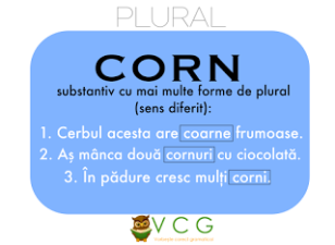 corn corect